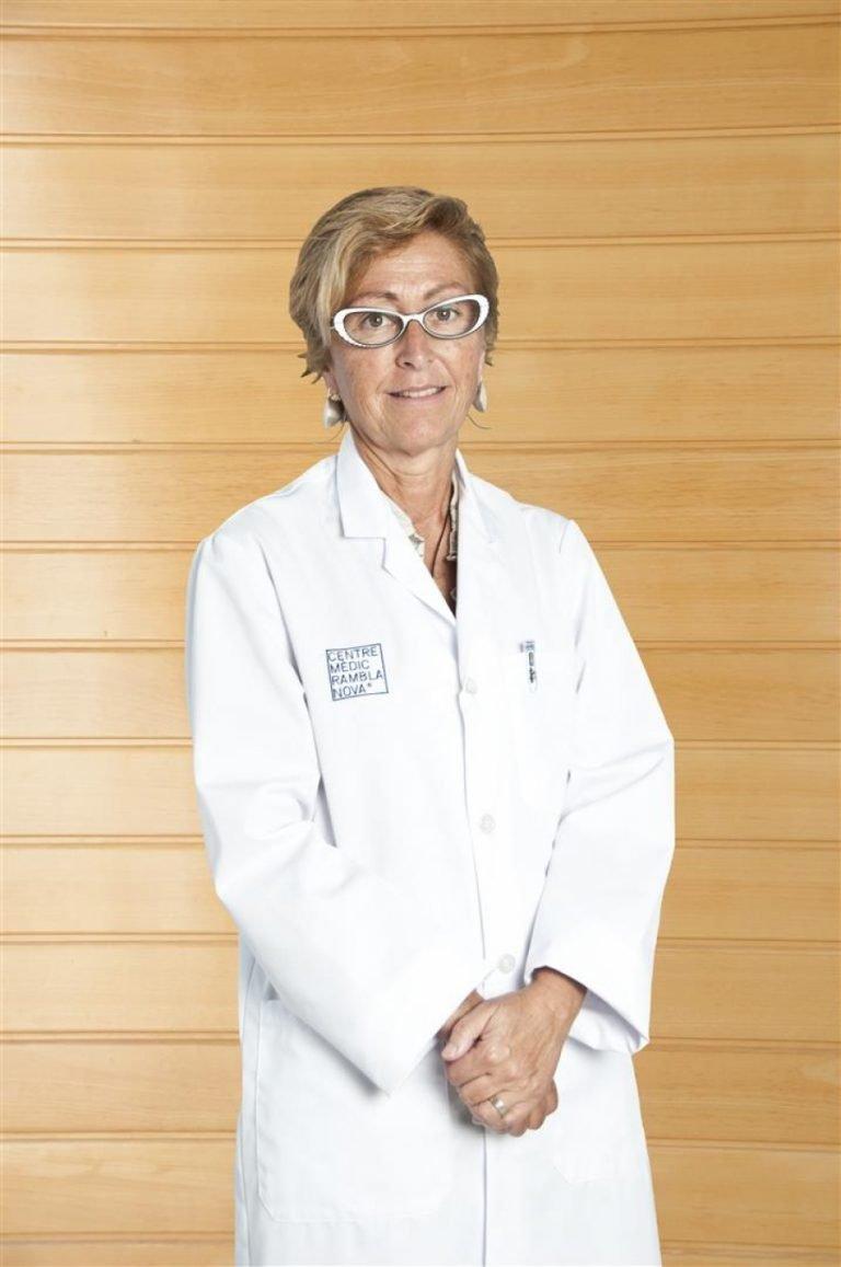 Cita Previa Medico Especialista