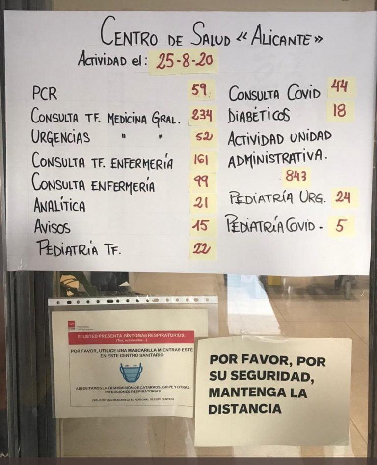 Cita Previa Sanidad Comunidad De Madrid