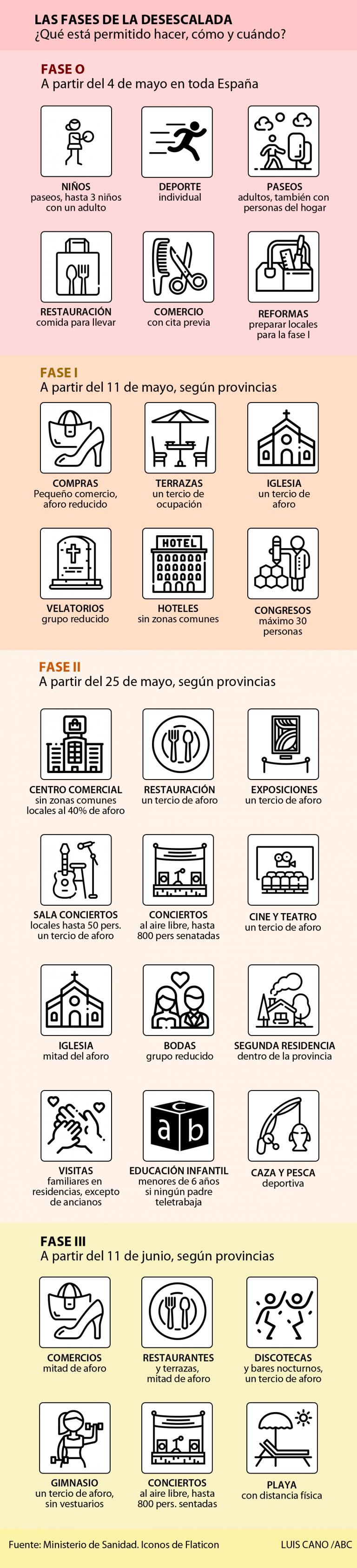 Servicio Cita Previa Online De La Comunidad De Madrid